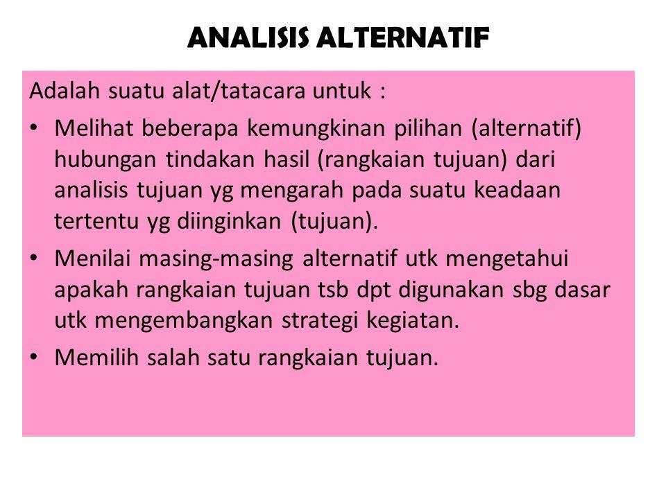 ANALISIS ALTERNATIF Adalah suatu alat/tatacara untuk :