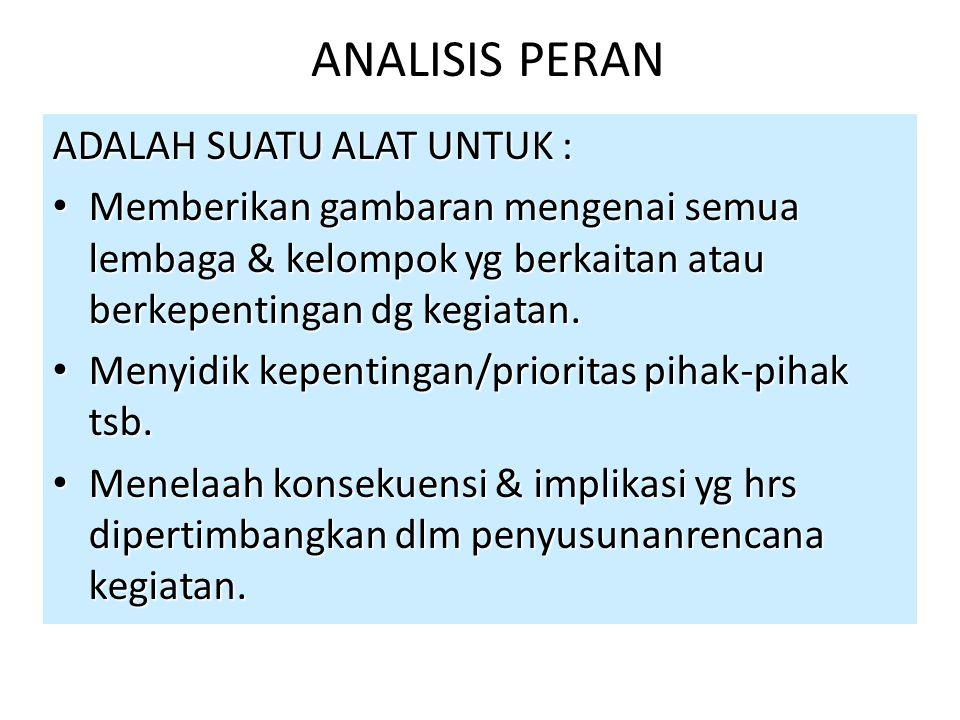 ANALISIS PERAN ADALAH SUATU ALAT UNTUK :