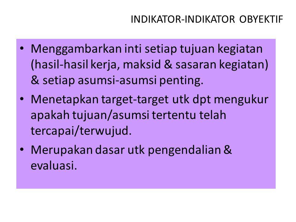INDIKATOR-INDIKATOR OBYEKTIF