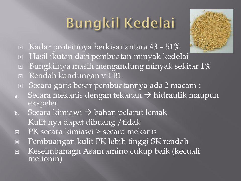 Bungkil Kedelai Kadar proteinnya berkisar antara 43 – 51%