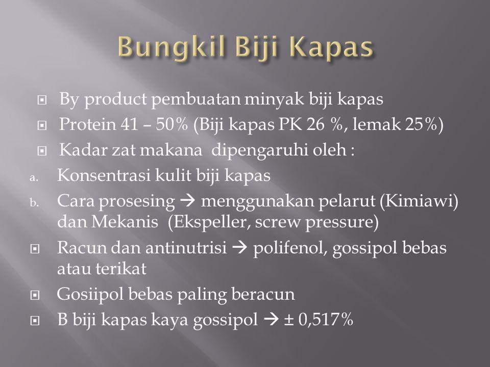 Bungkil Biji Kapas By product pembuatan minyak biji kapas