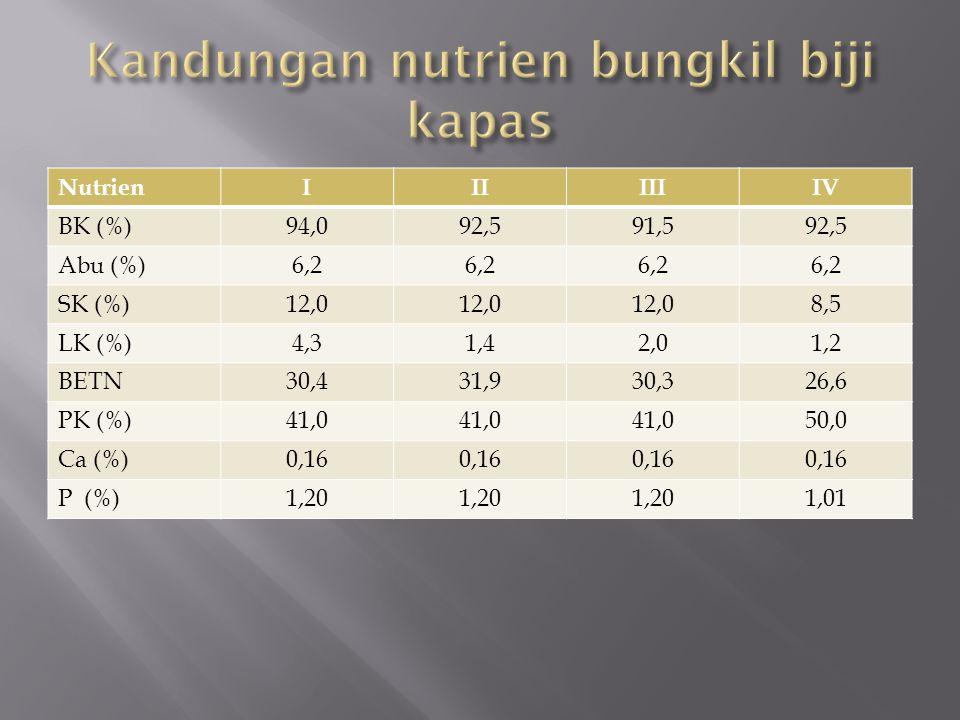 Kandungan nutrien bungkil biji kapas