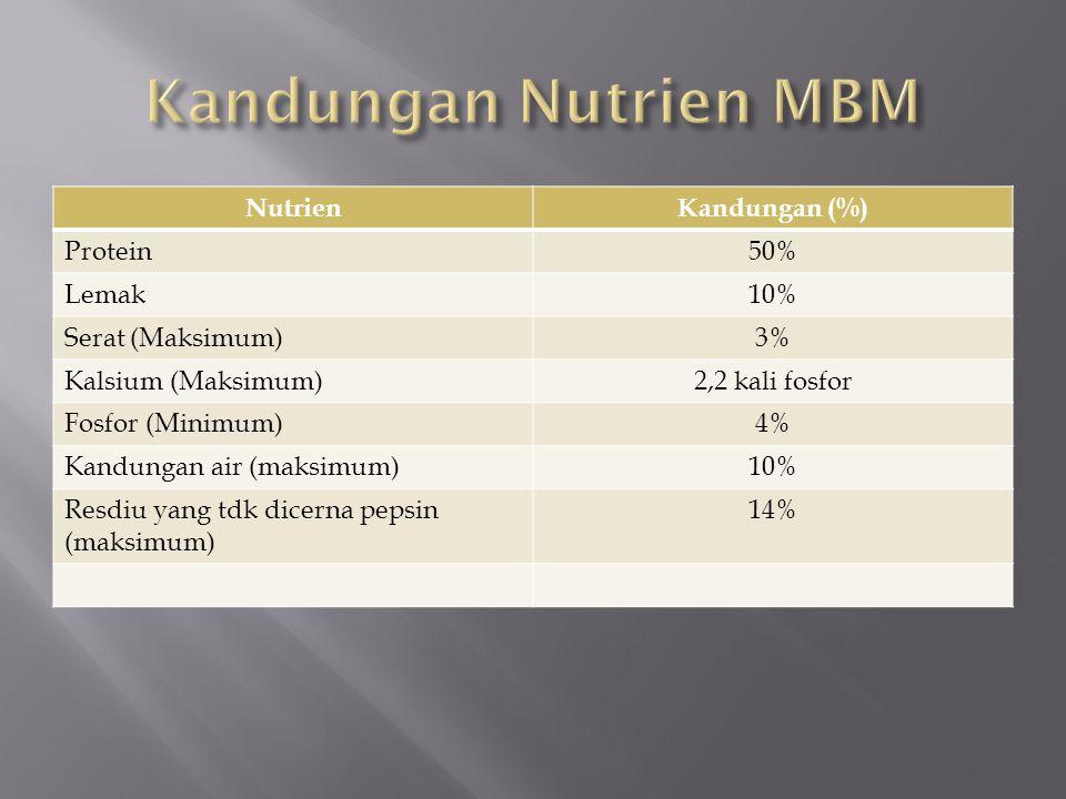 Kandungan Nutrien MBM Nutrien Kandungan (%) Protein 50% Lemak 10%