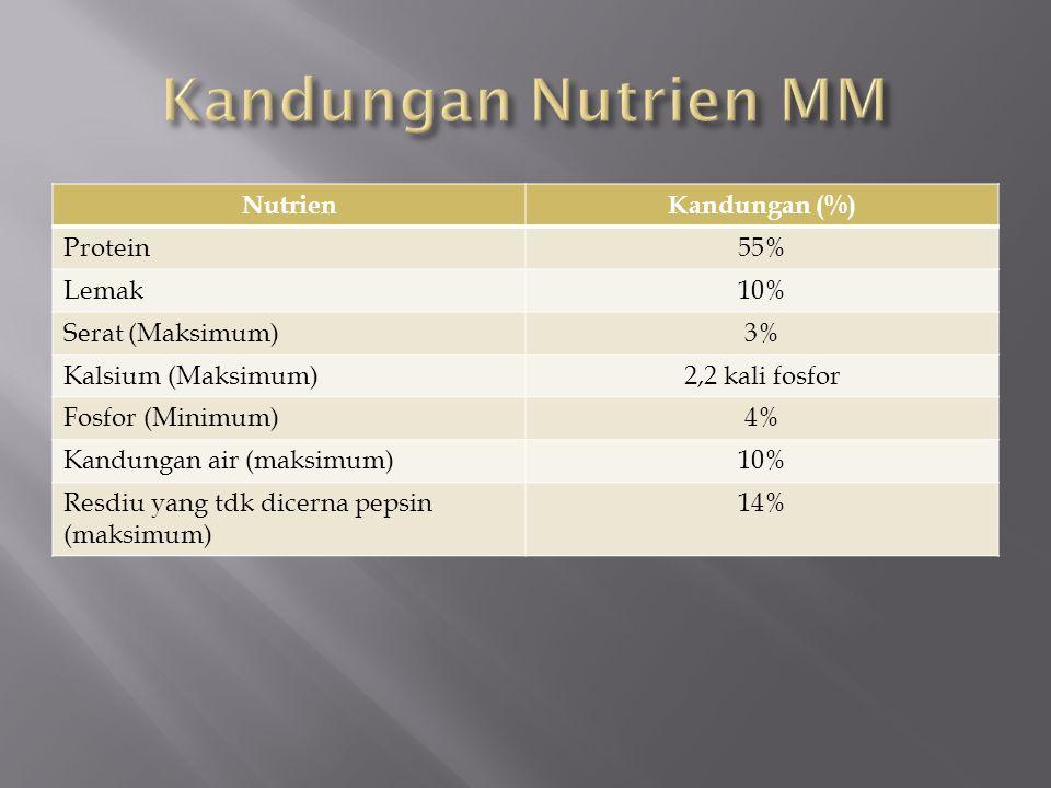 Kandungan Nutrien MM Nutrien Kandungan (%) Protein 55% Lemak 10%