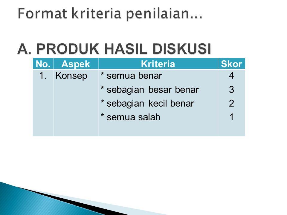 Format kriteria penilaian... A. PRODUK HASIL DISKUSI