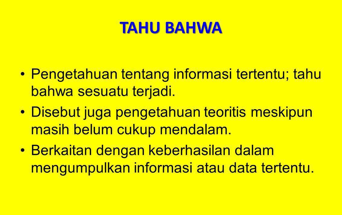 TAHU BAHWA Pengetahuan tentang informasi tertentu; tahu bahwa sesuatu terjadi.