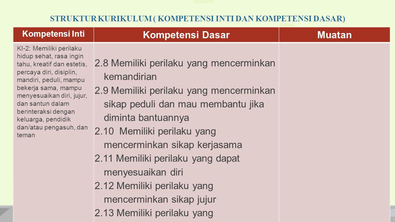 STRUKTUR KURIKULUM ( KOMPETENSI INTI DAN KOMPETENSI DASAR)