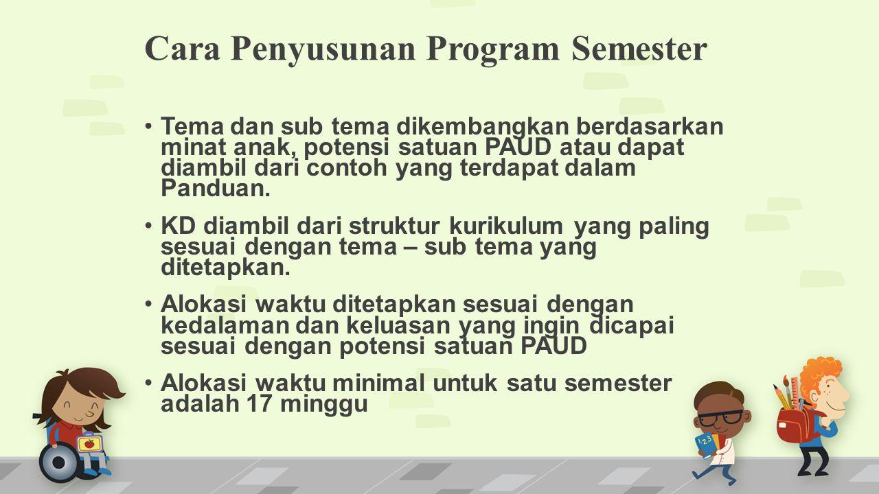 Cara Penyusunan Program Semester