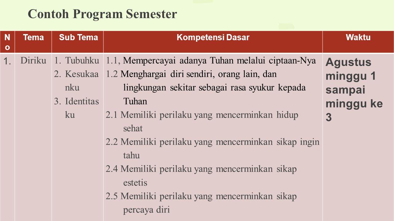 Contoh Program Semester