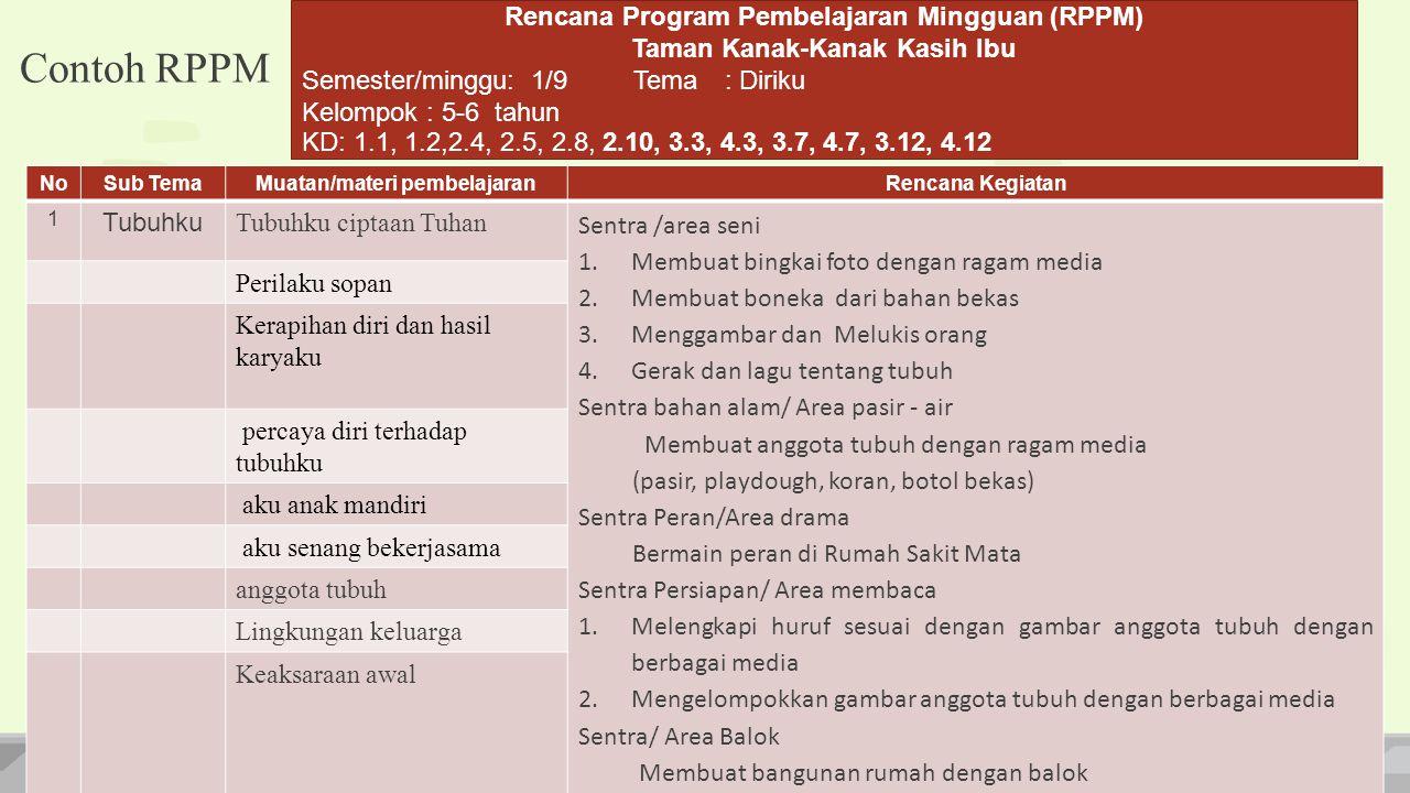 Contoh RPPM Rencana Program Pembelajaran Mingguan (RPPM)