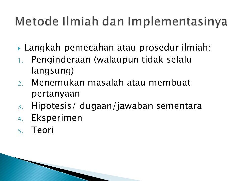 Metode Ilmiah dan Implementasinya