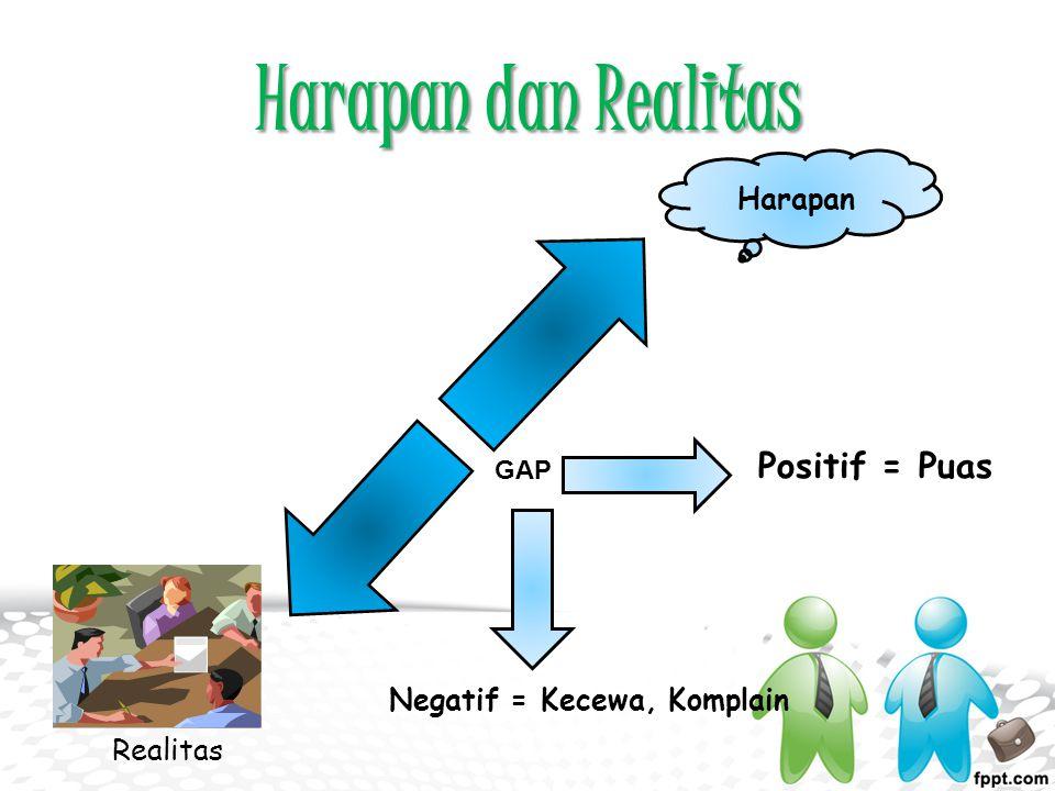 Harapan dan Realitas Positif = Puas Harapan Negatif = Kecewa, Komplain