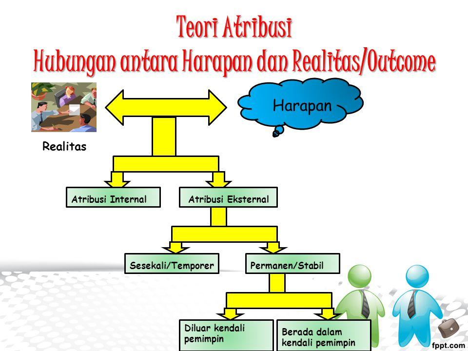 Teori Atribusi Hubungan antara Harapan dan Realitas/Outcome