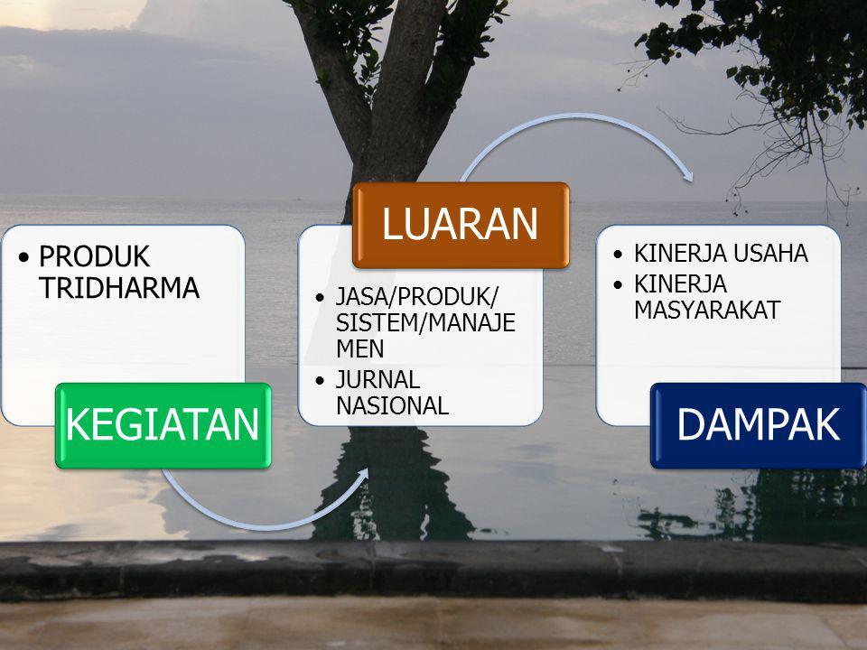 PRODUK TRIDHARMA JASA/PRODUK/ SISTEM/MANAJEMEN JURNAL NASIONAL