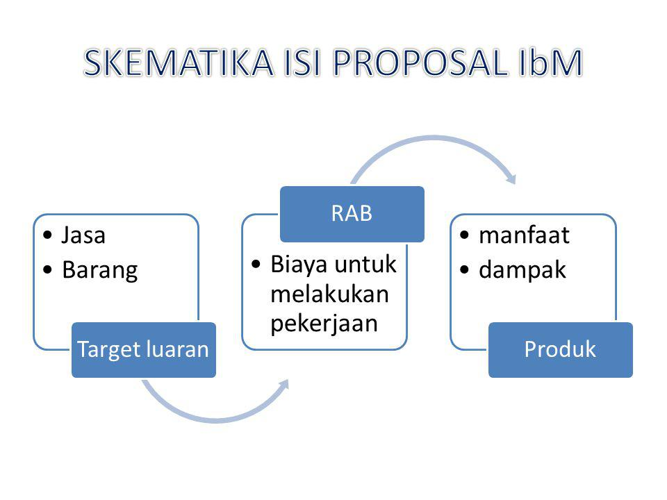 SKEMATIKA ISI PROPOSAL IbM