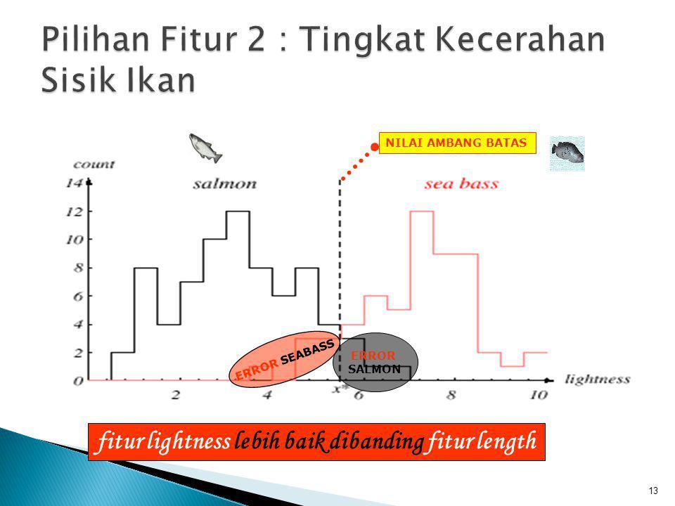 Pilihan Fitur 2 : Tingkat Kecerahan Sisik Ikan