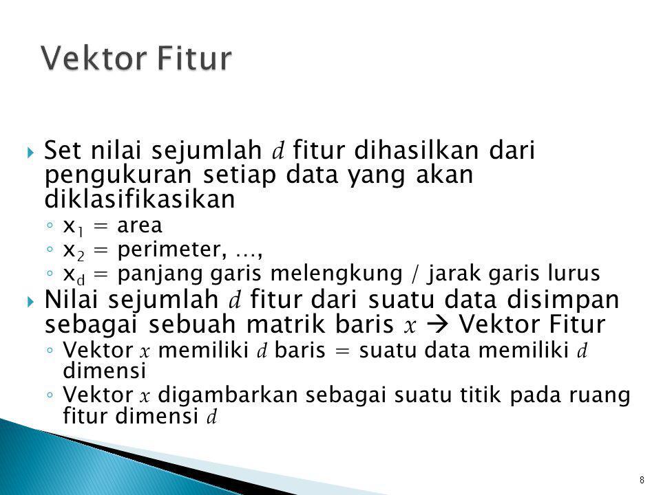 Vektor Fitur Set nilai sejumlah d fitur dihasilkan dari pengukuran setiap data yang akan diklasifikasikan.