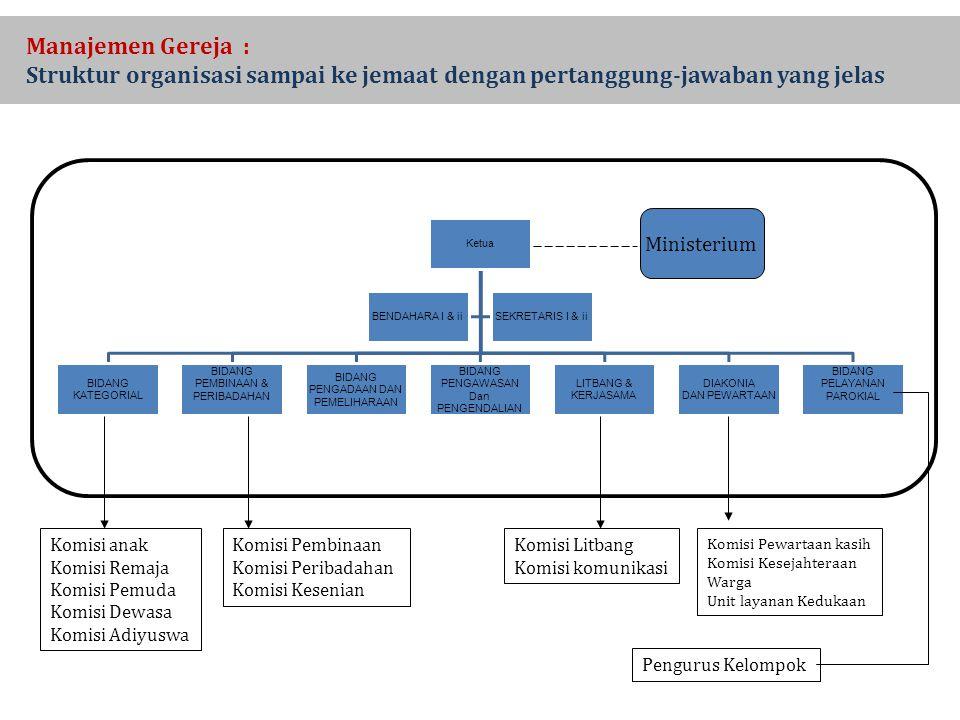 Manajemen Gereja : Struktur organisasi sampai ke jemaat dengan pertanggung-jawaban yang jelas