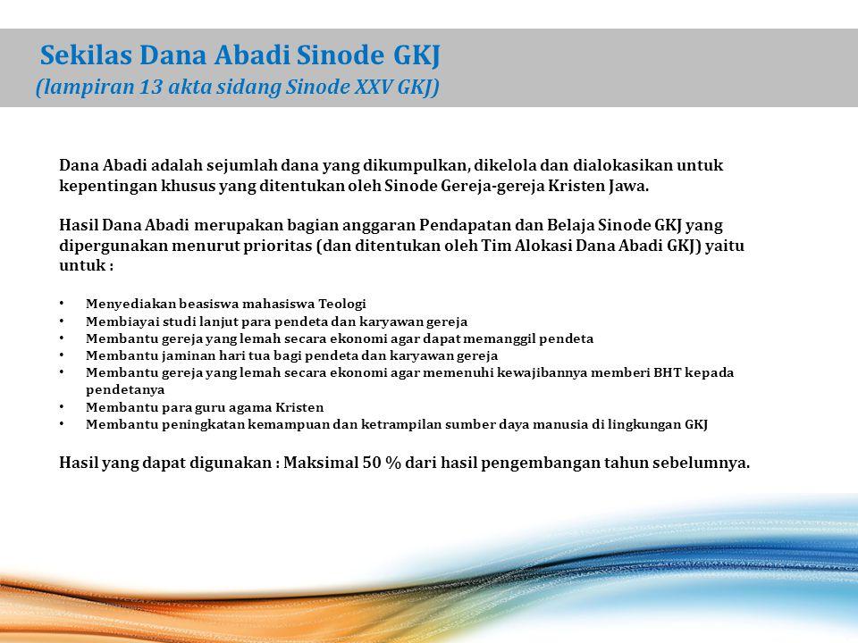 Sekilas Dana Abadi Sinode GKJ (lampiran 13 akta sidang Sinode XXV GKJ)