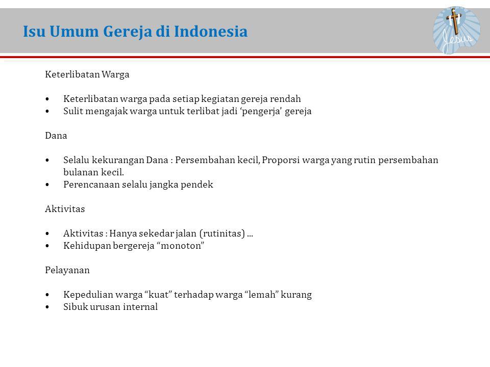 Isu Umum Gereja di Indonesia