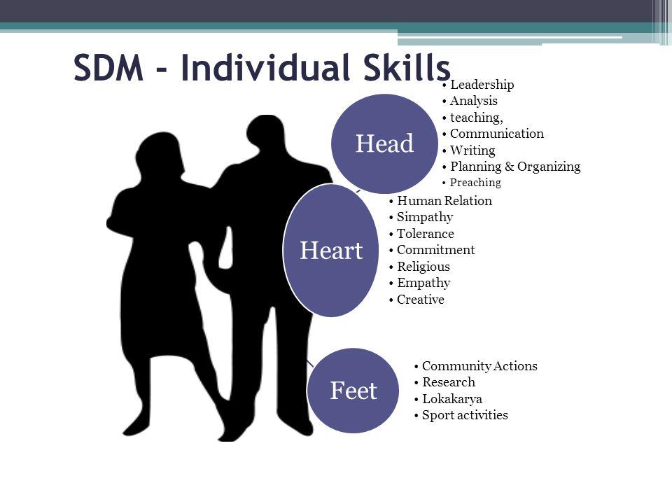 SDM - Individual Skills