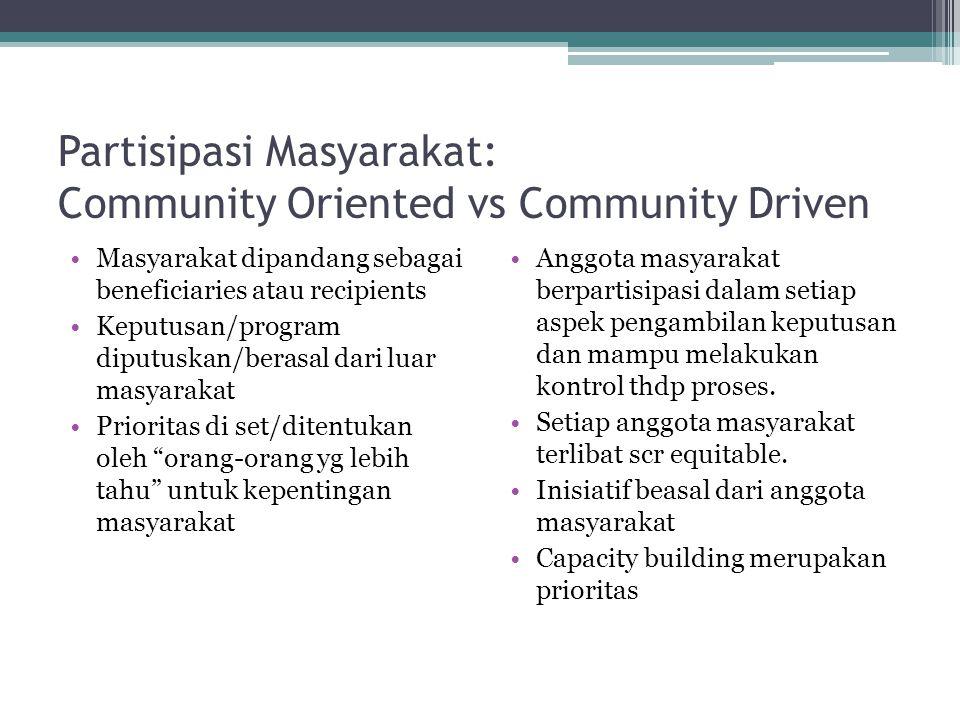 Partisipasi Masyarakat: Community Oriented vs Community Driven
