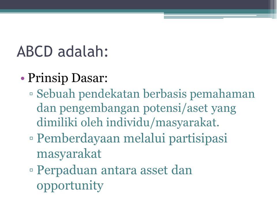 ABCD adalah: Prinsip Dasar: