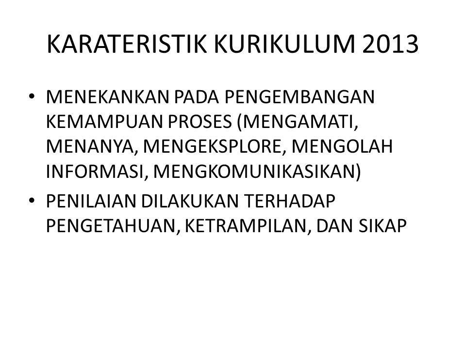 KARATERISTIK KURIKULUM 2013
