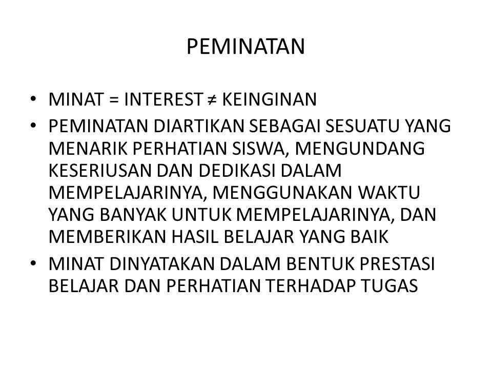 PEMINATAN MINAT = INTEREST ≠ KEINGINAN