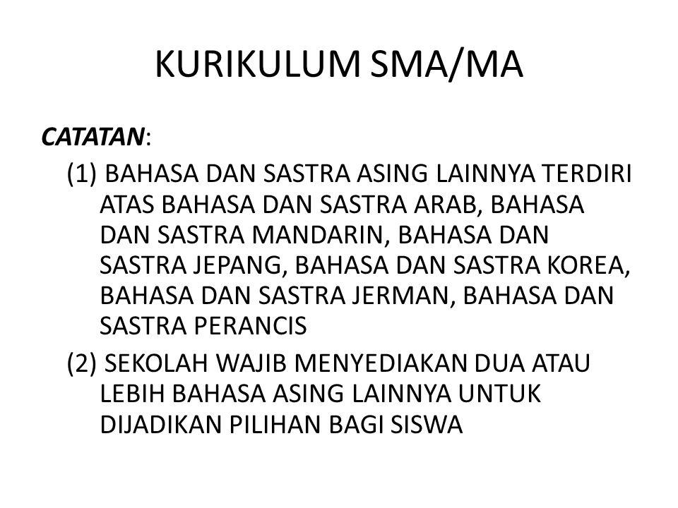 KURIKULUM SMA/MA CATATAN: