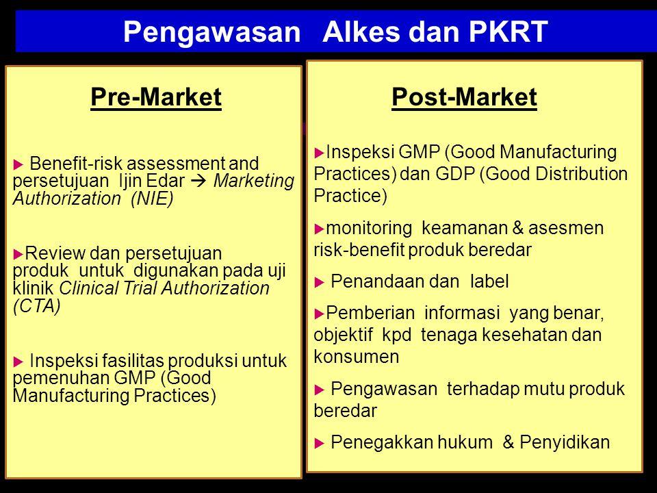 Pengawasan Alkes dan PKRT