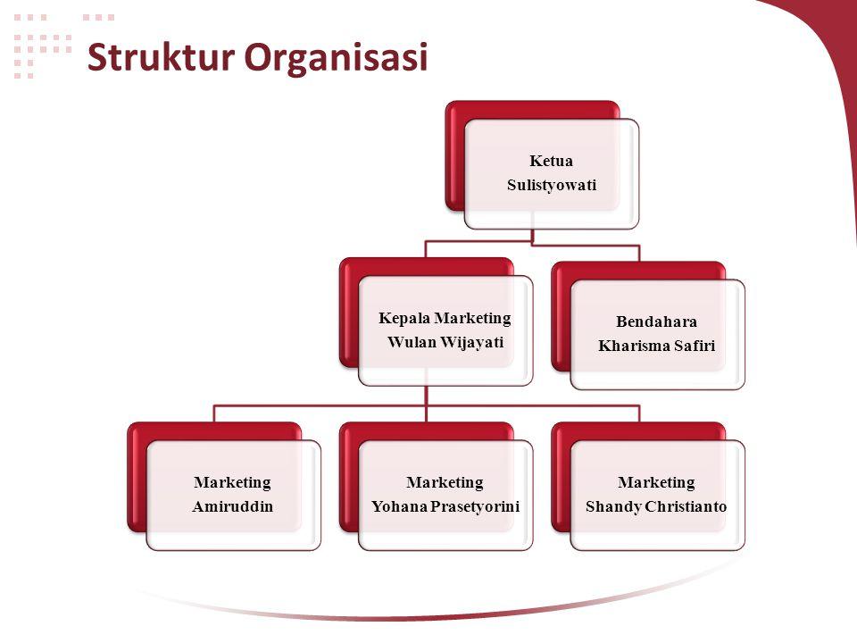 Struktur Organisasi Ketua Sulistyowati Kepala Marketing Wulan Wijayati