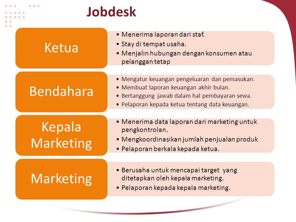 Jobdesk Menerima laporan dari staf. Stay di tempat usaha.