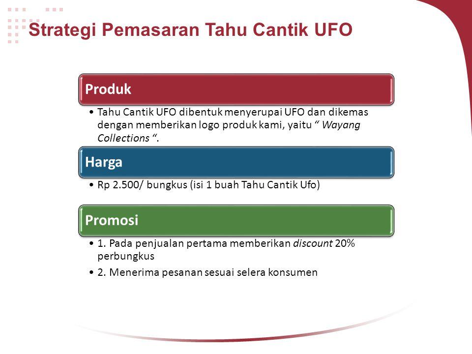 Strategi Pemasaran Tahu Cantik UFO Produk Harga Promosi