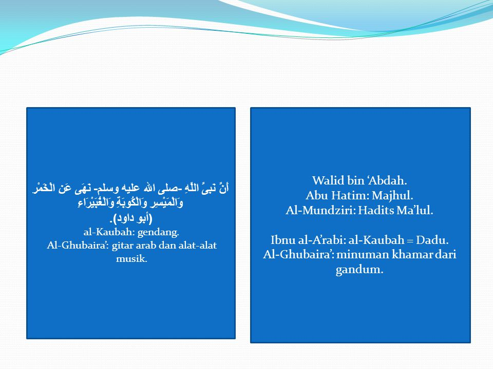 Al-Mundziri: Hadits Ma'lul. Ibnu al-A'rabi: al-Kaubah = Dadu.