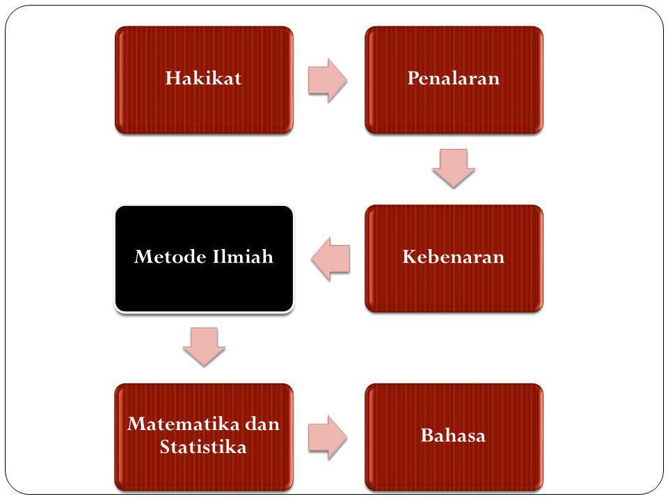 Matematika dan Statistika