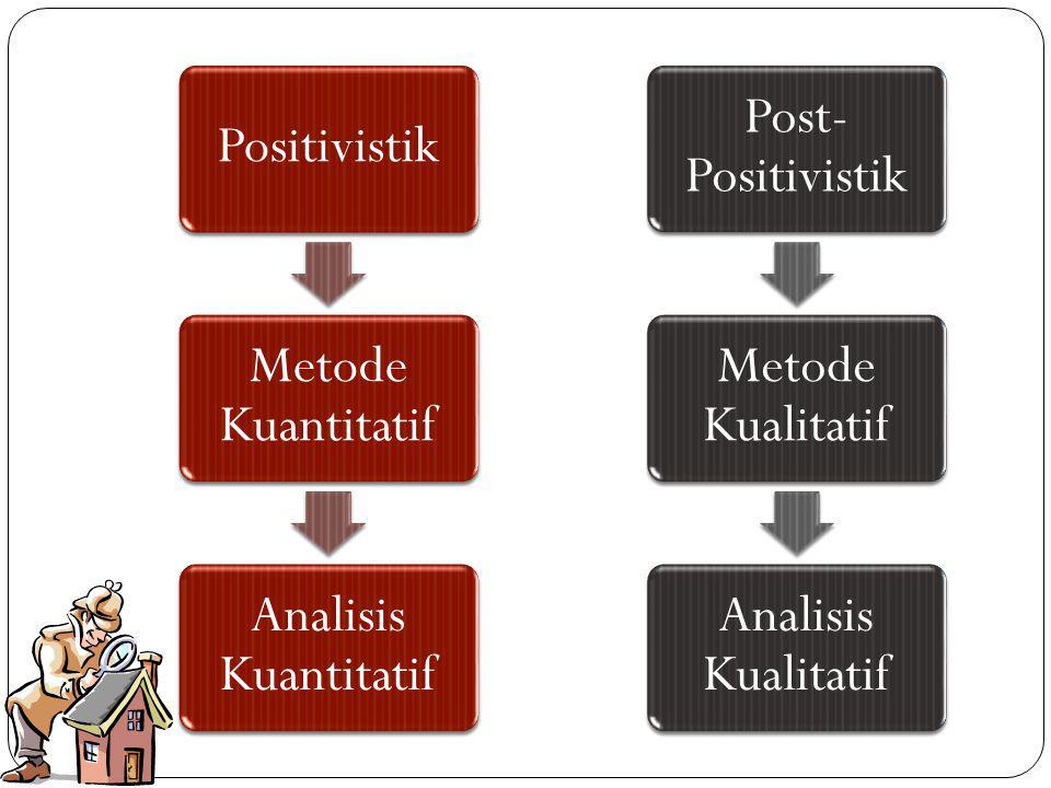 Positivistik Metode Kuantitatif. Analisis Kuantitatif.