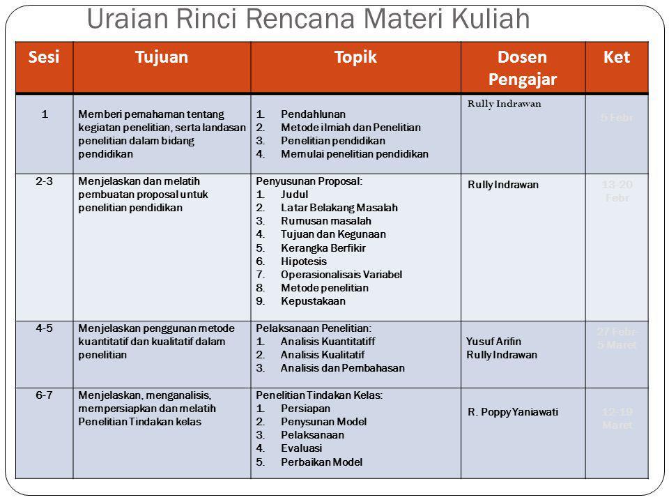 Uraian Rinci Rencana Materi Kuliah