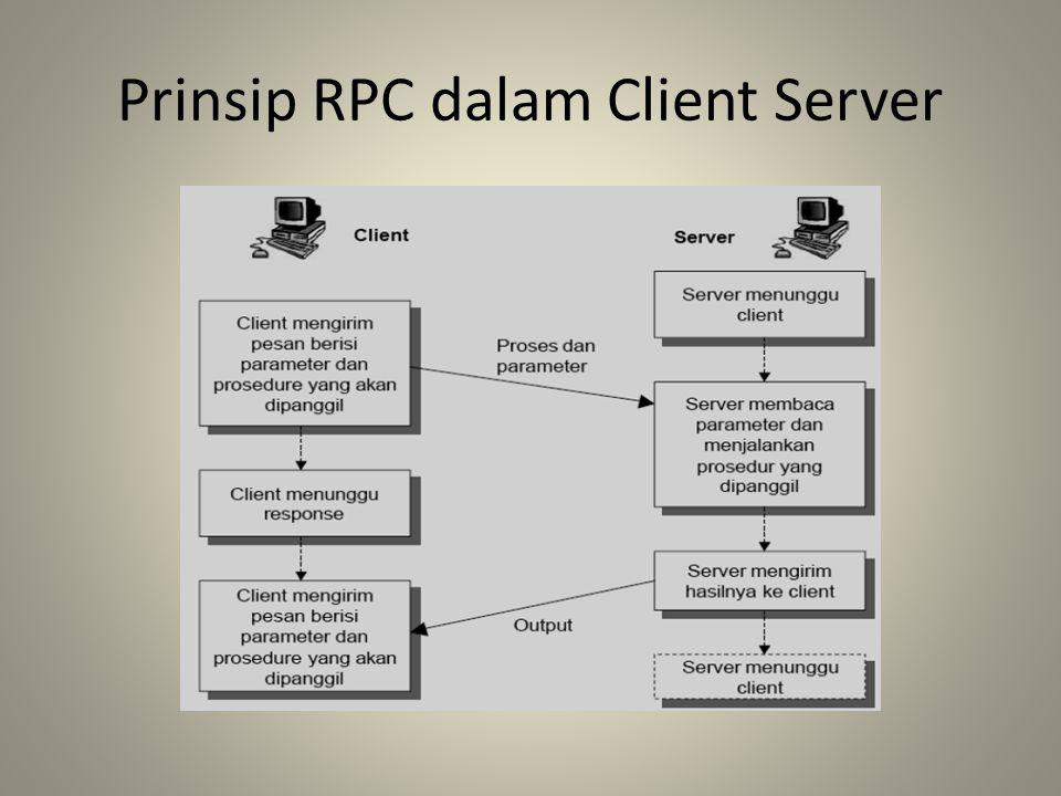 Prinsip RPC dalam Client Server