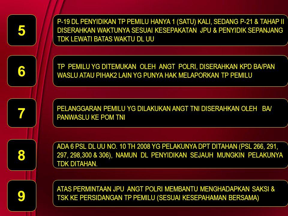 5 P-19 DL PENYIDIKAN TP PEMILU HANYA 1 (SATU) KALI, SEDANG P-21 & TAHAP II. DISERAHKAN WAKTUNYA SESUAI KESEPAKATAN JPU & PENYIDIK SEPANJANG.