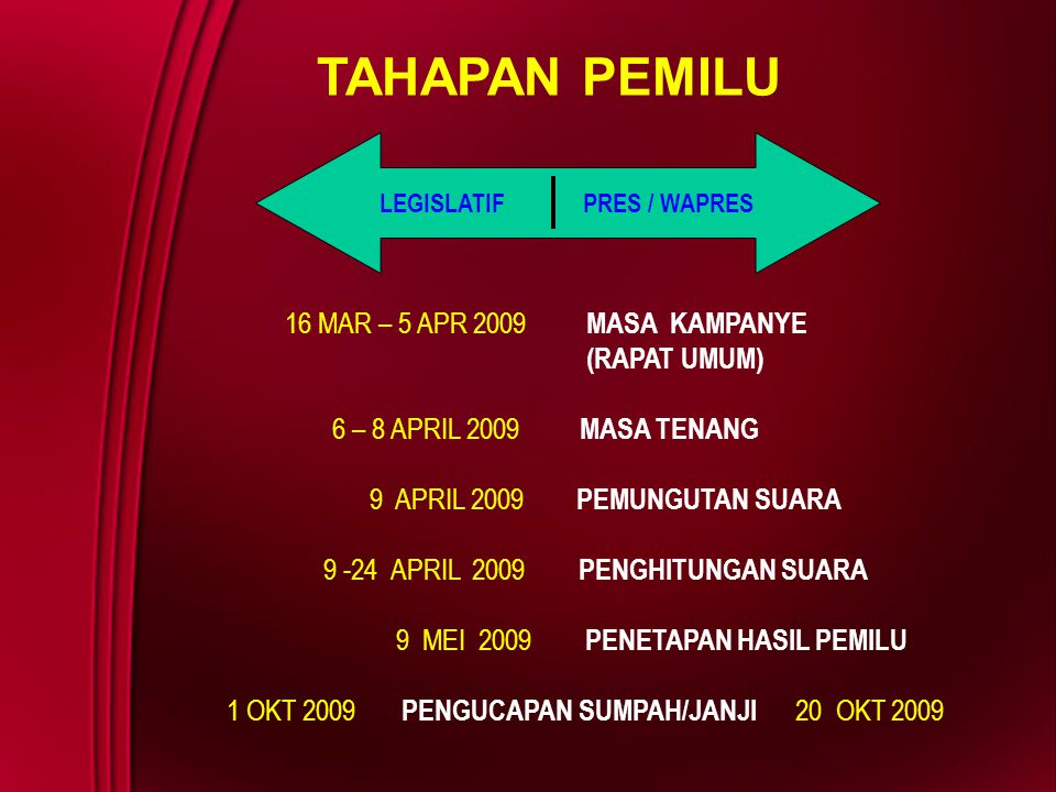 TAHAPAN PEMILU 16 MAR – 5 APR 2009 MASA KAMPANYE (RAPAT UMUM)