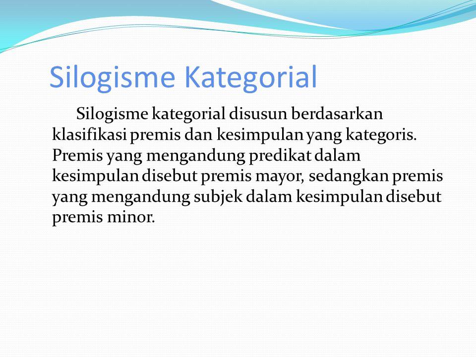 Silogisme Kategorial