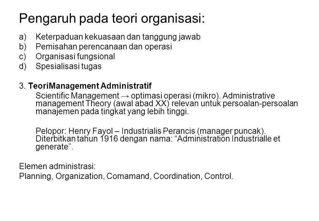Pengaruh pada teori organisasi: