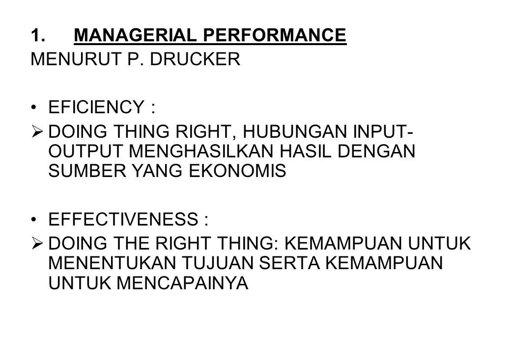 MANAGERIAL PERFORMANCE