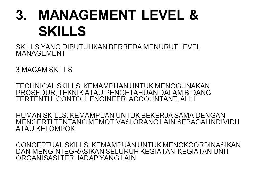 MANAGEMENT LEVEL & SKILLS