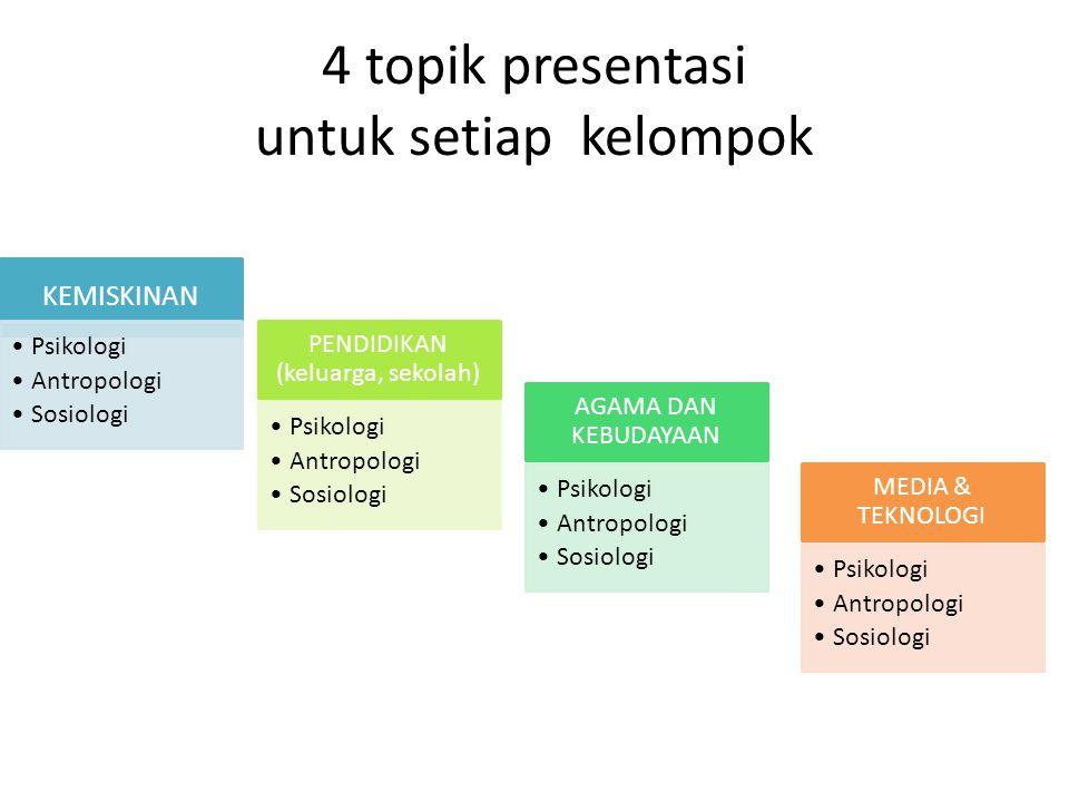4 topik presentasi untuk setiap kelompok