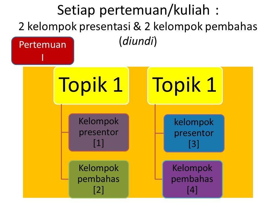 Setiap pertemuan/kuliah : 2 kelompok presentasi & 2 kelompok pembahas (diundi)