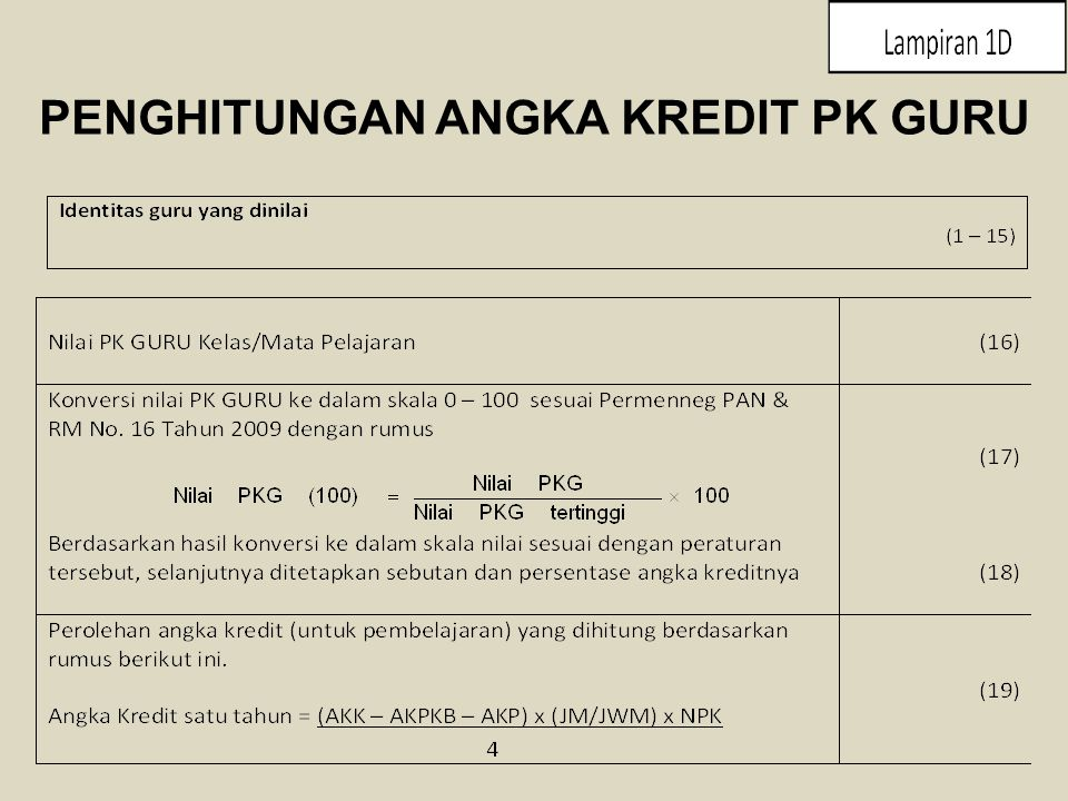 PENGHITUNGAN ANGKA KREDIT PK GURU