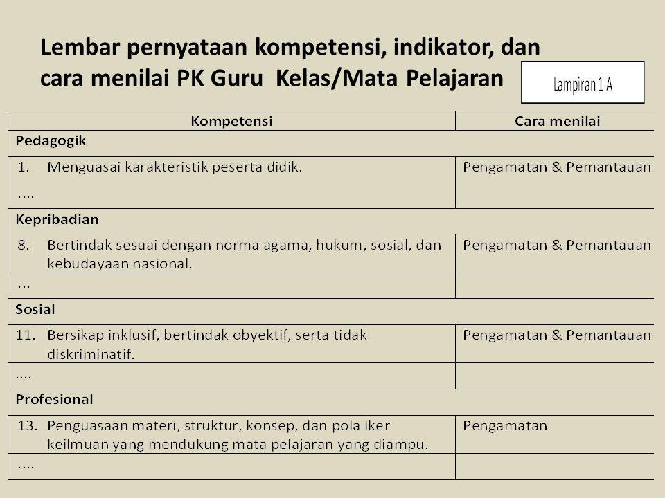Lembar pernyataan kompetensi, indikator, dan cara menilai PK Guru Kelas/Mata Pelajaran