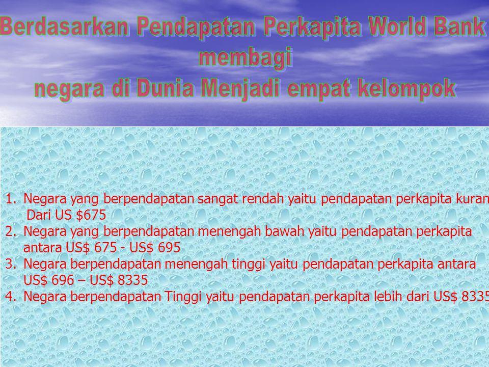 Berdasarkan Pendapatan Perkapita World Bank membagi
